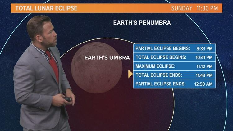 Sven Sundgaard shows us when Sunday night's lunar eclipse will hit its peak.