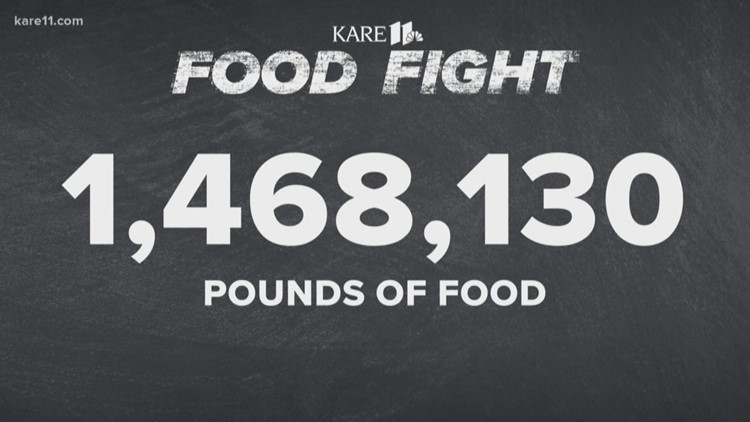 Results of the 2019 KARE 11 Food Fight