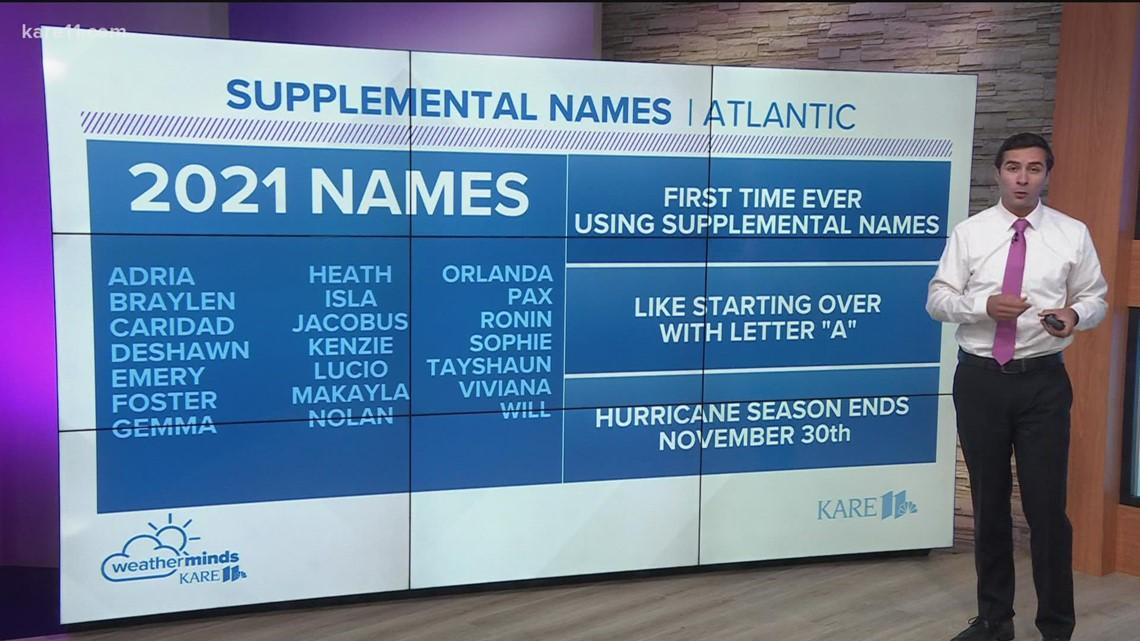 WeatherMinds: Naming storms