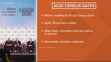 Why Minnesotans should care about the 2020 Census