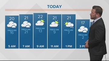 Morning weather forecast 2-14-2019