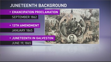 Juneteenth 101: A history detailing the end of slavery