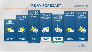 Midday weather 6-12-2019
