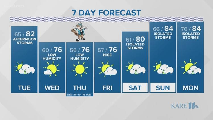 WEATHER: Gorgeous today, storms return tomorrow