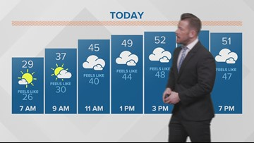 Late morning weather 4-15-2019