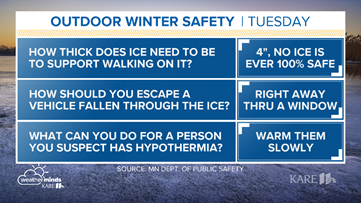 Winter Weather Awareness Week: What you need to know