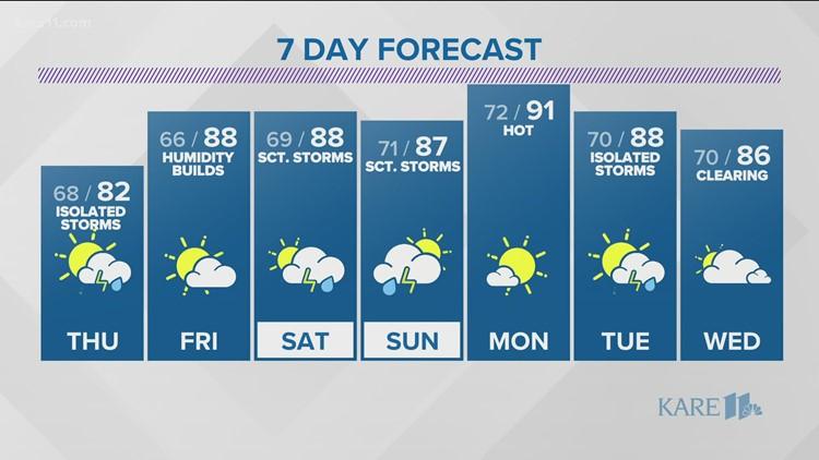 4 p.m. weather forecast: Wednesday, Aug. 4, 2021