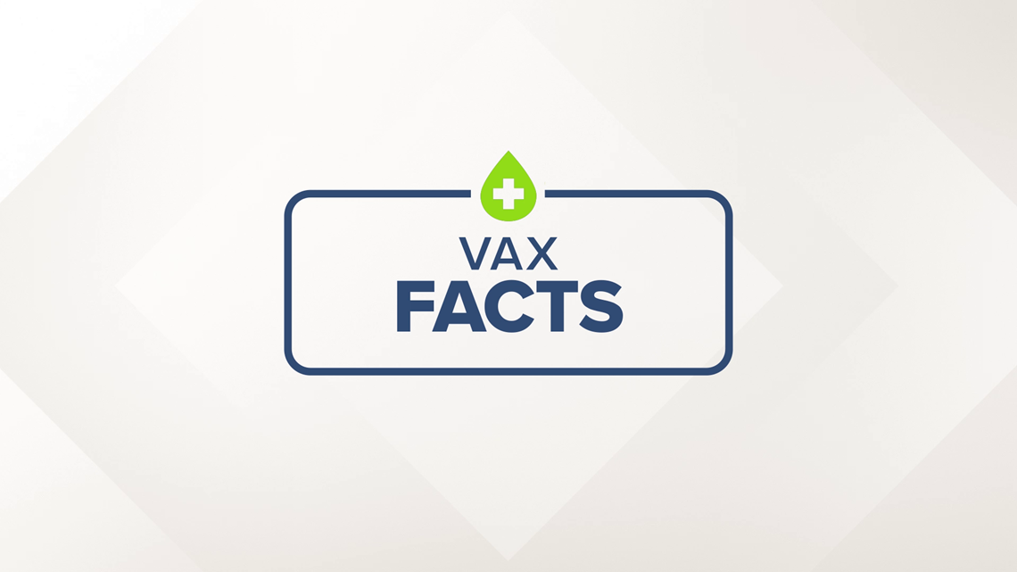 Vax Facts: What you need to know about the COVID-19 vaccines
