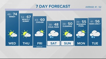 Late evening weather forecast 4-23-19