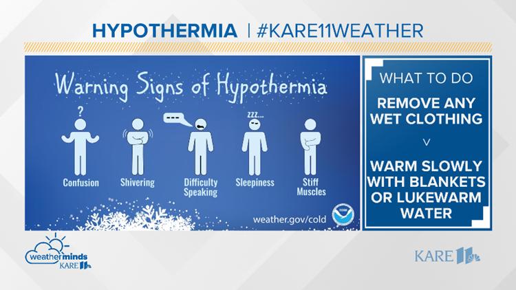 NOAA Hypothermia Warning Signs