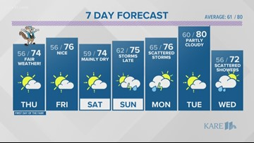WEATHER: Stunning stretch of weather!