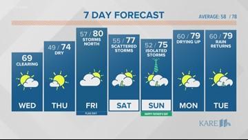 Morning weather forecast 6-12-2019