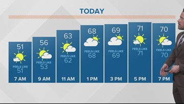 Late morning weather 4-24-2019