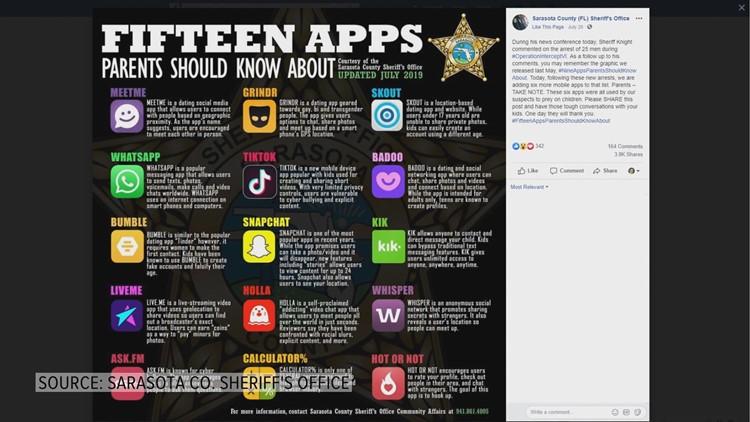 15 apps parents should know about