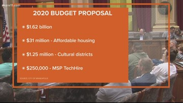 Public hearing scheduled one week out from Mpls. budget vote
