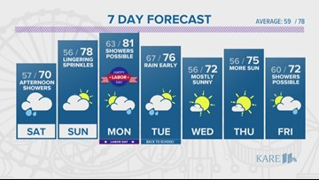 WEATHER: Fantastic Friday before some Saturday rain