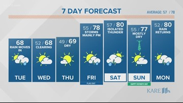 Midday weather forecast 6-11-19