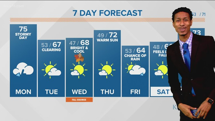 Late morning weather 9-20-2021