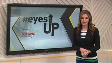 #eyesUP: How our PSA winners are curbing distracted driving