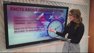 Digital Dive: What's the deal with Daylight Saving Time?