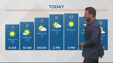 Late morning weather 2-15-2019