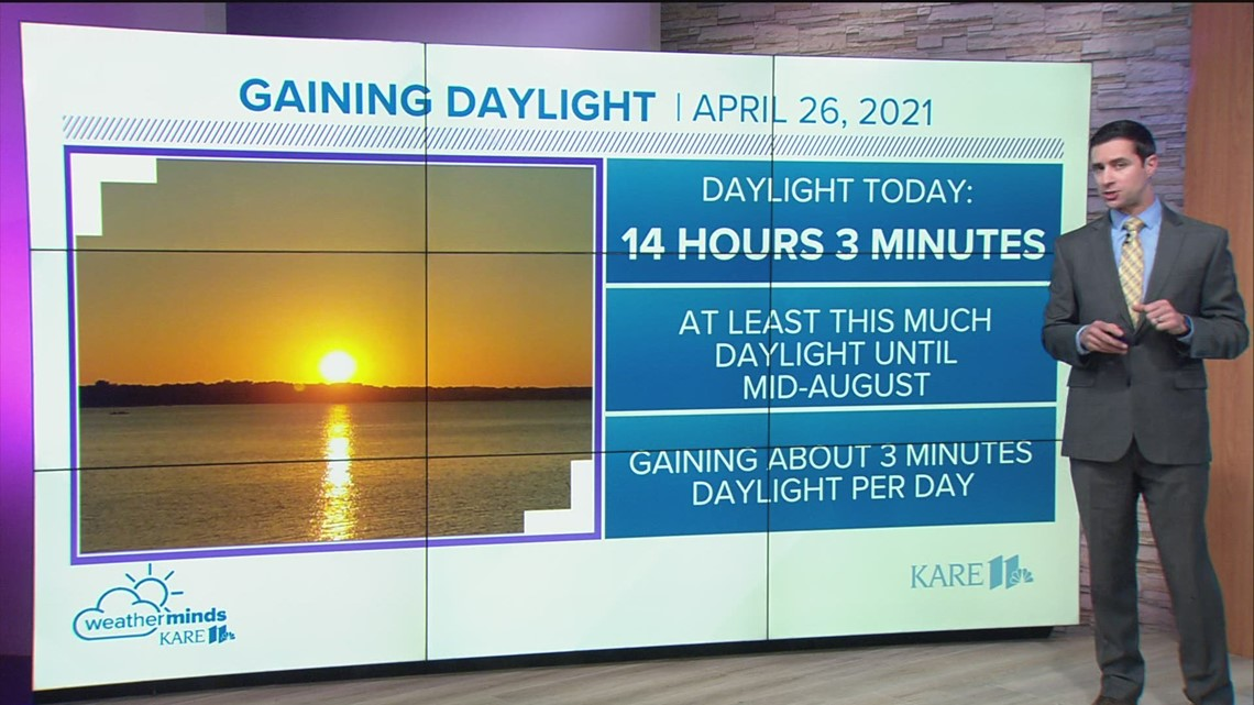 WeatherMinds: Gaining daylight