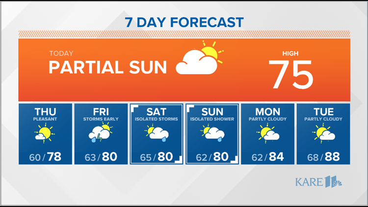 Morning Weather 8-14-19