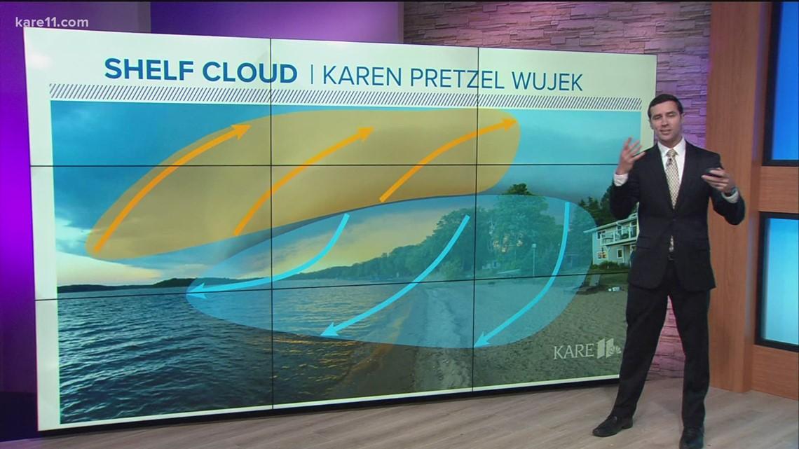 WeatherMinds: Shelf clouds