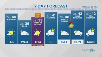 10 p.m. weather forecast 10-28-2019