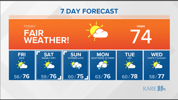 Morning weather 8-22-2019