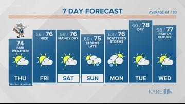 Morning weather forecast 8-22-2019