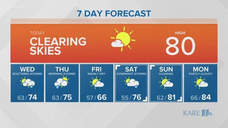 Am weather 9-10