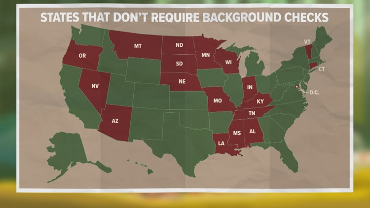 States with no camp background checks