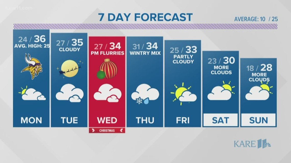WEATHER: Mild night with fog developing