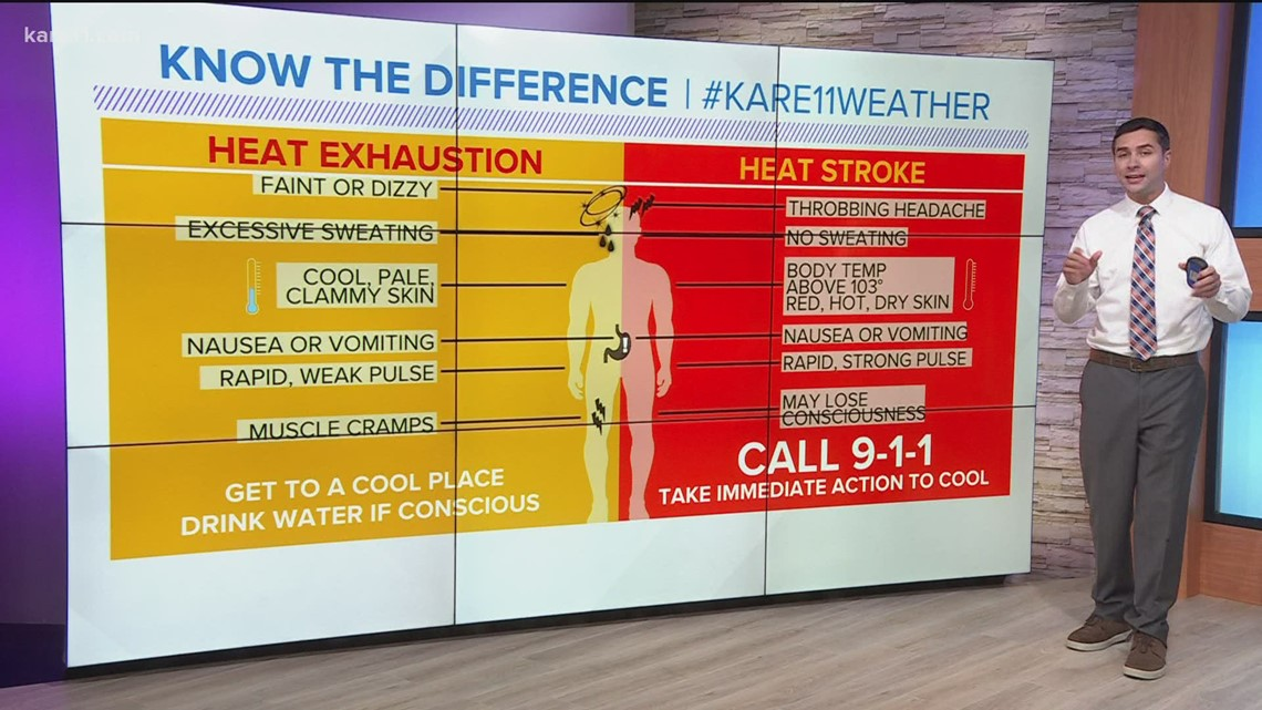 Heat exhaustion or heatstroke? How to tell the difference