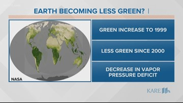 Sven Explains: Is the Earth becoming less green?