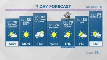 Late evening weather forecast 8/17/19