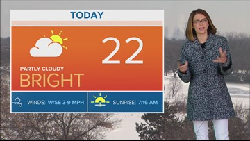Midday weather 2-13-2019