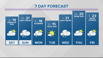 WEATHER: Light weekend snow