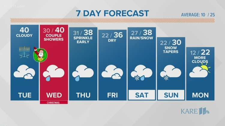 WEATHER: Quiet, cloudy Christmas Eve