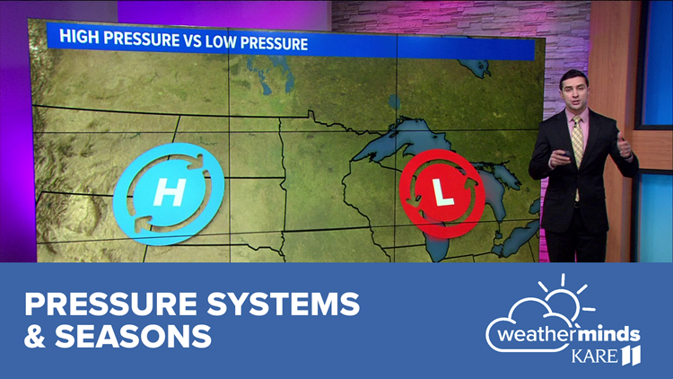 WeatherMinds Lessons: Pressure systems and seasons