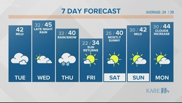 Morning weather 11-19-19