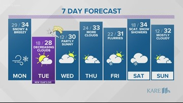 WEATHER: A few showers possible today before more freezing rain and snow returns
