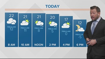 Late morning weather forecast 2-14-19