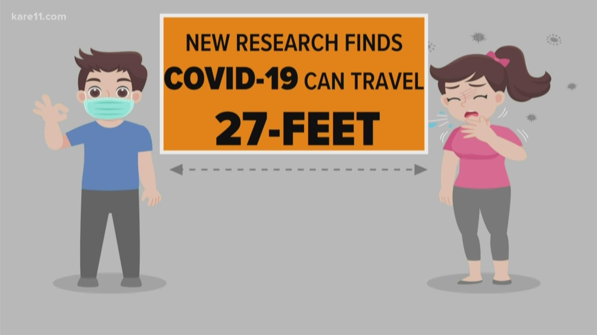 6 Feet 6 digital dive: is 6 feet far enough?