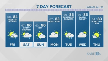 WEATHER: Another chance for isolated storms Friday afternoon