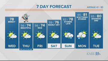 Morning weather forecast Wednesday, August 21