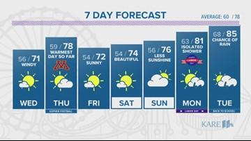 Weather forecast 6 p.m. 8-27-2019