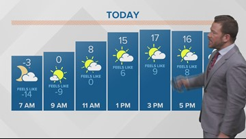 Late morning weather 2-19-2019