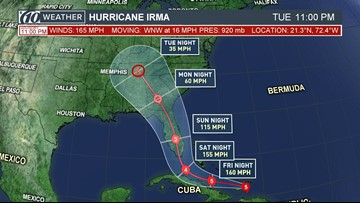 THURSDAY IRMA: What you need to know